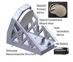 PRESS RELEASE: DoD and NASA Select Goodman Technologies SBIR Proposals